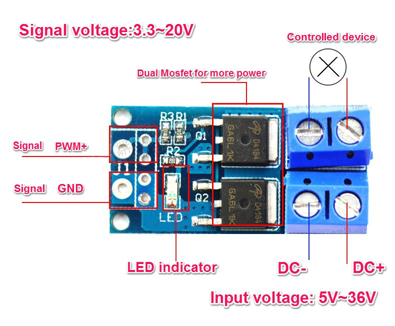 how to choose a mosfet for pwm signal